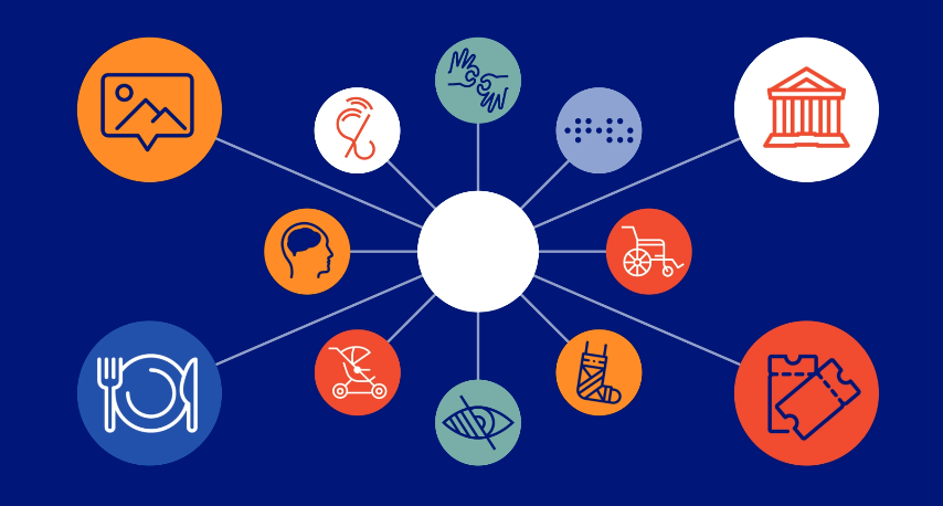 In an illustration, several pictograms of different physical, sensory, and cognitive disabilities, as well as other pictograms representing different actors in the tourism chain, converge at a single point in the centre of the picture. Picture taken from graphic motion.